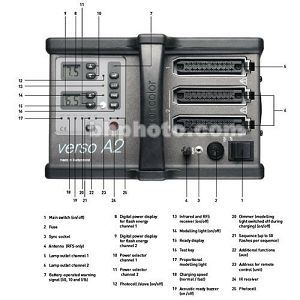 Broncolor Verso A2 RFS 2 Power Packs
