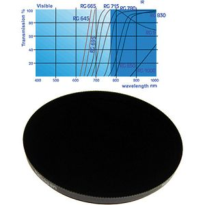 Heliopan RG Filter 1000nm 62mm InfraRed infracrveni