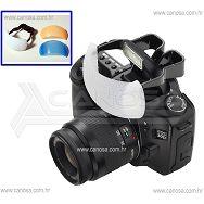 Yongnuo JYC Bounce flash difuzor za pop up blic bljeskalice Canon Nikon Pentax
