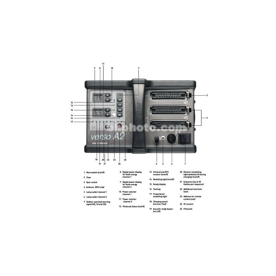 Broncolor Verso A2 RFS Power Packs