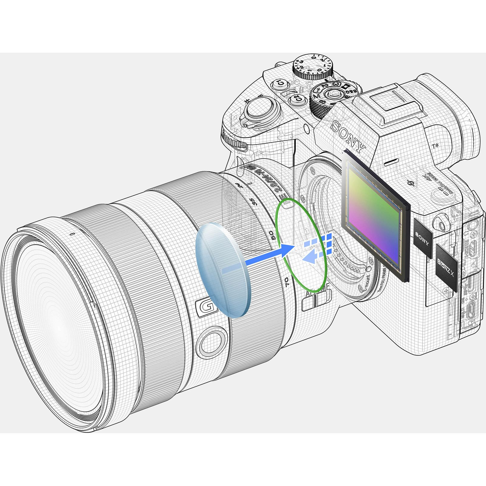 Sony Alpha A7r Iii Body Mirrorless Digitalni Fotoaparat Tijelo Full Megapixel 360 Degree Camera Block Diagram Digital Bezrcalni Frame A7riii Mk